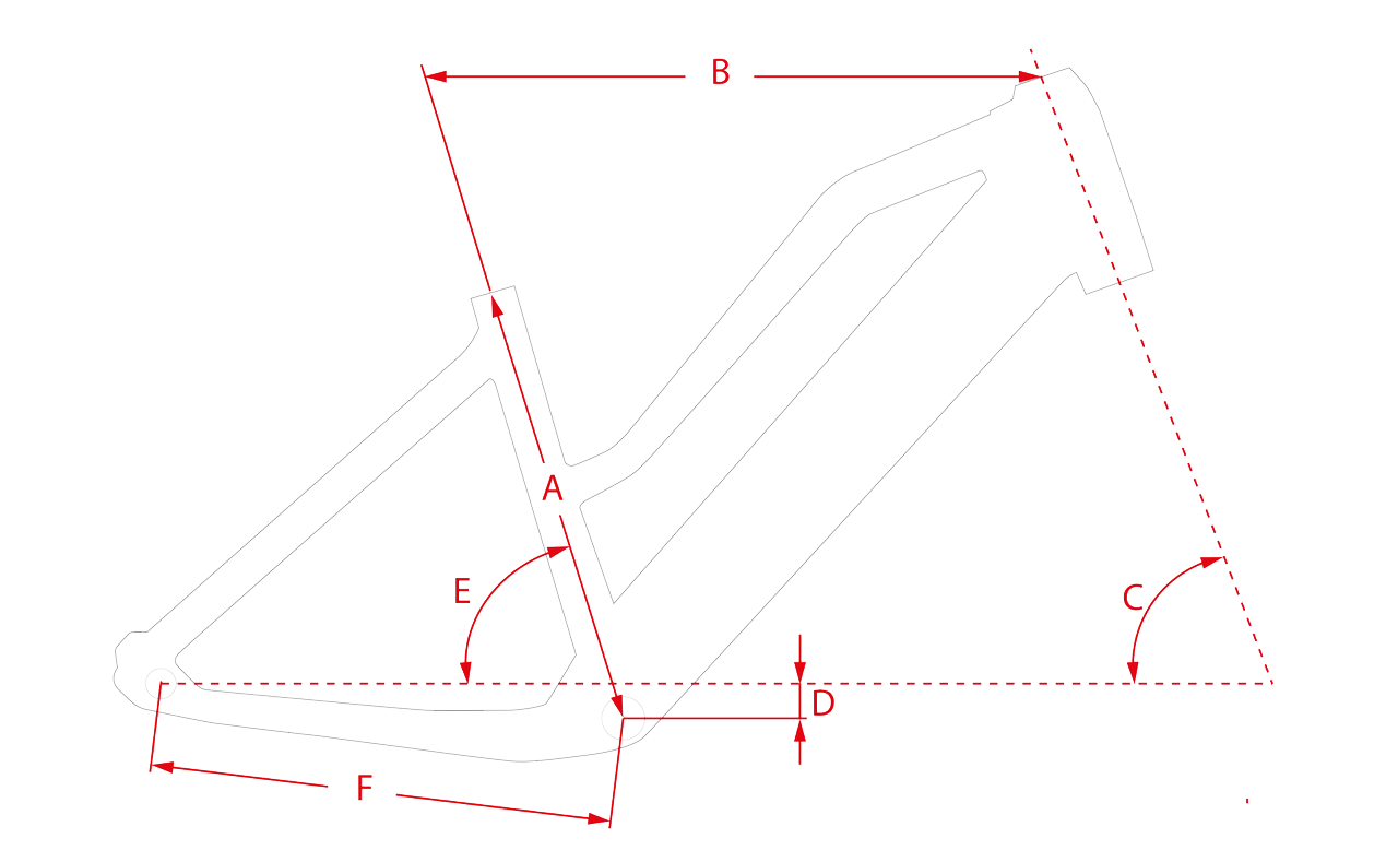 OVERVIEW OF FRAME GEOMETRY